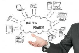 网络营销对一家企业到底有多重要?